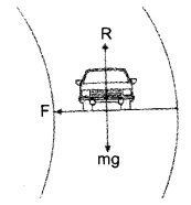 HSSlive Plus One Physics Notes Chapter 5 Law of Motion 10