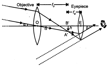 CBSE Previous Year Question Papers Class 12 Physics 2013 Outside Delhi 26