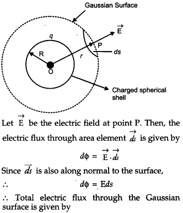 CBSE Previous Year Question Papers Class 12 Physics 2013 Outside Delhi 45