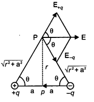 CBSE Previous Year Question Papers Class 12 Physics 2013 Outside Delhi 41