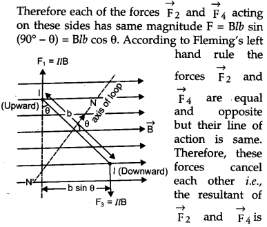 CBSE Previous Year Question Papers Class 12 Physics 2013