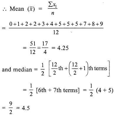 ML Aggarwal Class 9 Solutions for ICSE Maths Chapter 20 Statistics Chapter Test 1