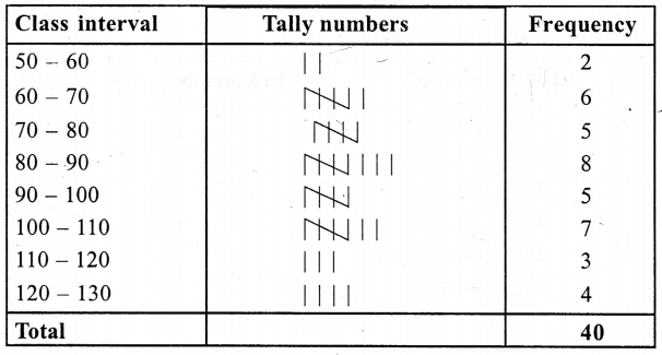 ML Aggarwal Class 9 Solutions for ICSE Maths Chapter 20 Statistics Chapter Test 13