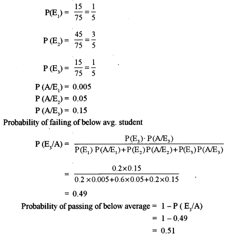 ISC Class 12 Maths Previous Year Question Papers Solved 2012 Q12