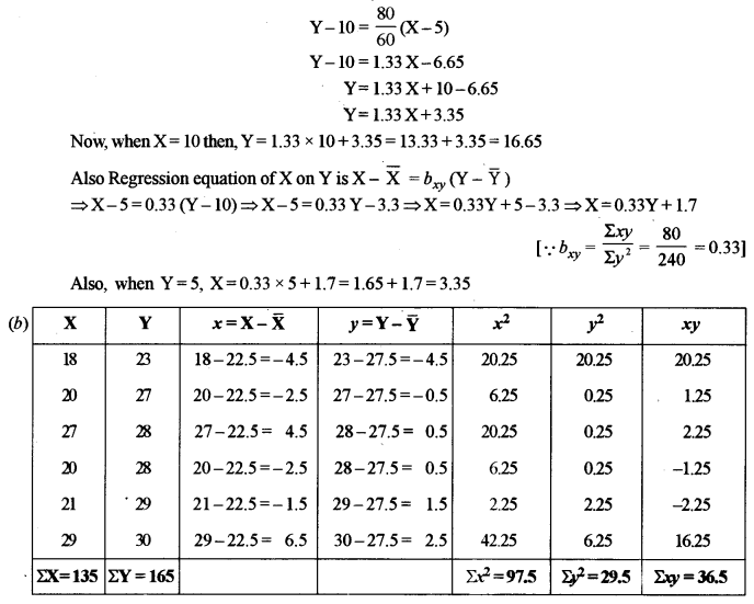 ISC Class 12 Maths Previous Year Question Papers Solved 2011 Q7.2