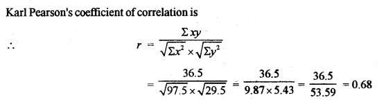 ISC Class 12 Maths Previous Year Question Papers Solved 2011 Q7.3