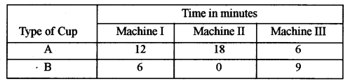 ISC Class 12 Maths Previous Year Question Papers Solved 2011 Q13