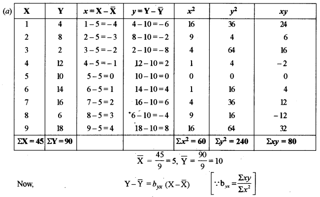 ISC Class 12 Maths Previous Year Question Papers Solved 2011 Q7.1