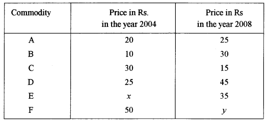 ISC Class 12 Maths Previous Year Question Papers Solved 2010 Q15