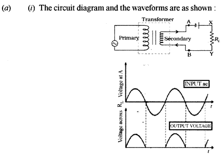 ISC Class 12 Physics Previous Year Question Papers Solved 2019 26
