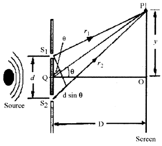 ISC Class 12 Physics Previous Year Question Papers Solved 2019 20