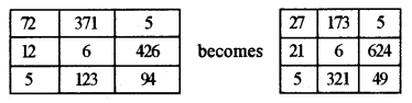 ISC Class 12 Computer Science Previous Year Question Papers Solved 2019 Q8