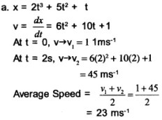 HSSlive Plus One Physics Chapter Wise Questions and Answers Chapter 3 Motion in a Straight Line 28