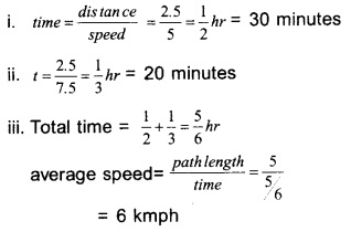 HSSlive Plus One Physics Chapter Wise Questions and Answers Chapter 3 Motion in a Straight Line 31