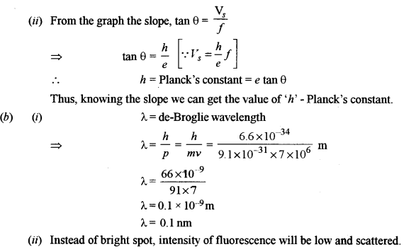 ISC Class 12 Physics Previous Year Question Papers Solved 2017 82