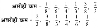 UP Board Solutions for Class 4 Maths गिनतारा Chapter 11 भिन्न 26