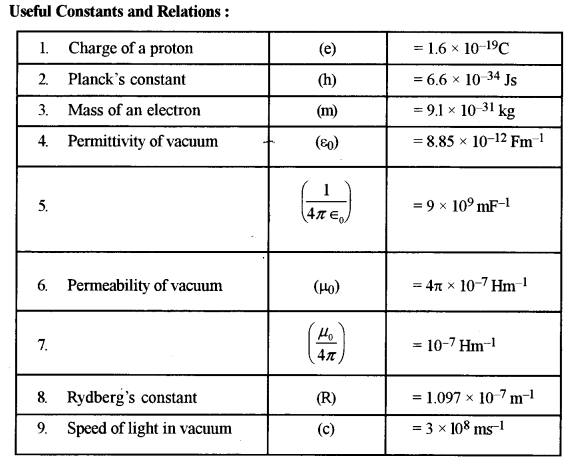 ISC Class 12 Physics Previous Year Question Papers Solved 2016 129