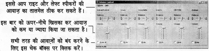 UP Board Solutions for Class 8 Computer Education (कम्प्यूटर शिक्षा) 44