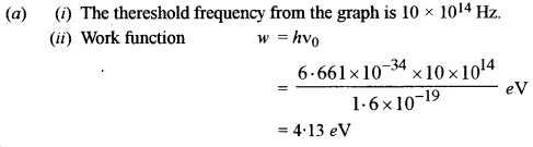 ISC Class 12 Physics Previous Year Question Papers Solved 2015 166