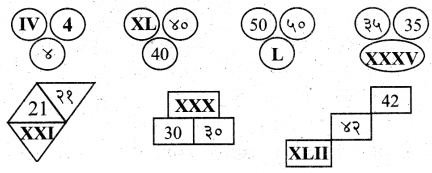 UP Board Solutions for Class 3 Maths गिनतारा Chapter 9 अंक ही अंक 7