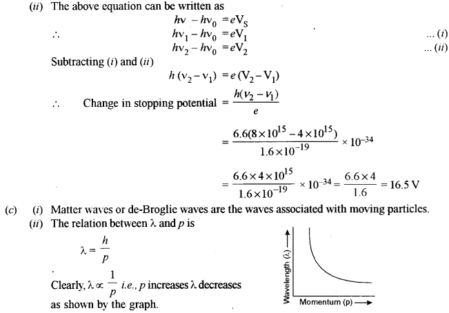 ISC Class 12 Physics Previous Year Question Papers Solved 2014 198