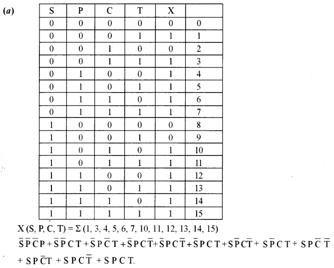 ISC Class 12 Computer Science Previous Year Question Papers Solved 2012 Q5