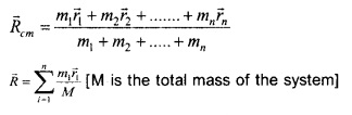 HSSlive Plus One Physics Chapter Wise Questions and Answers Chapter 7 Systems of Particles and Rotational Motion 31