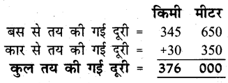 UP Board Solutions for Class 3 Maths गिनतारा Chapter 14 कुक्कू नापे उछल कूद कर 1