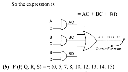 ISC Class 12 Computer Science Previous Year Question Papers Solved 2012 Q4.1