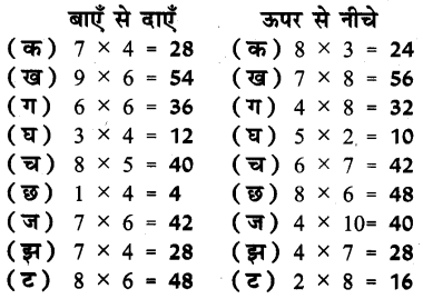 UP Board Solutions for Class 2 Maths गिनतारा Chapter 5 कौन कितनी बार 6