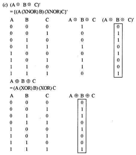 ISC Computer Science 2011 Class-12 Previous Year Question