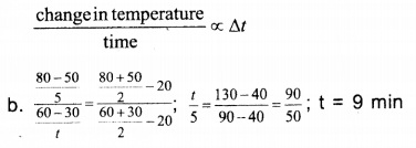 HSSlive Plus One Physics Chapter Wise Questions and Answers Chapter 11 Thermal Properties of Matter 11