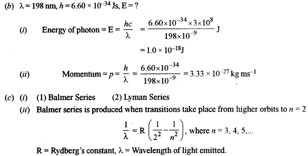 ISC Class 12 Physics Previous Year Question Papers Solved 2011 330