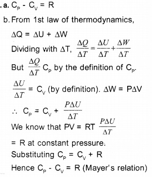 HSSlive Plus One Physics Chapter Wise Questions and Answers Chapter 12 Thermodynamics 15