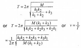 HSSLive Plus One Physics Chapter Wise Questions and Answers Chapter 14 Oscillations 4