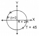 HSSLive Plus One Physics Chapter Wise Questions and Answers Chapter 14 Oscillations 16