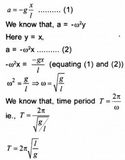 HSSLive Plus One Physics Chapter Wise Questions and Answers Chapter 14 Oscillations 23
