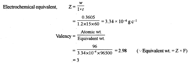 ISC Chemistry Question Paper 2015 Solved for Class 12 Q4.1