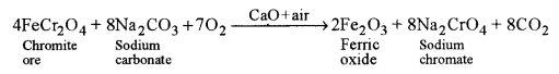ISC Chemistry Question Paper 2015 Solved for Class 12 Q7