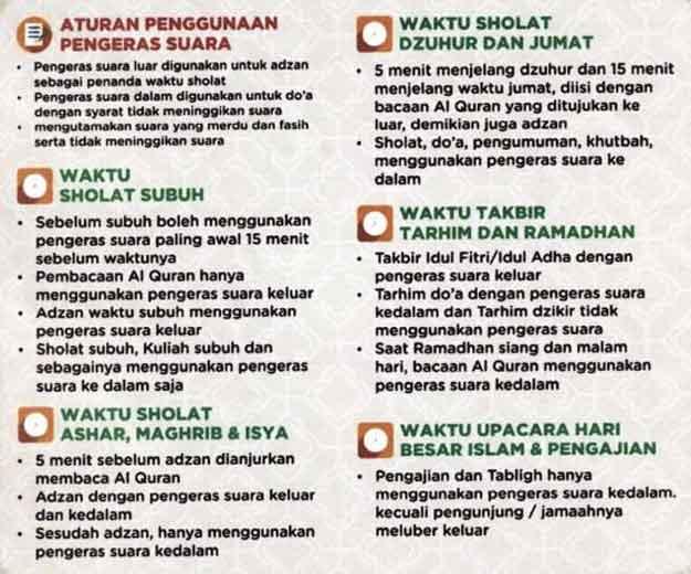 aturan-pengeras-suara-masjid-musholla-langgar