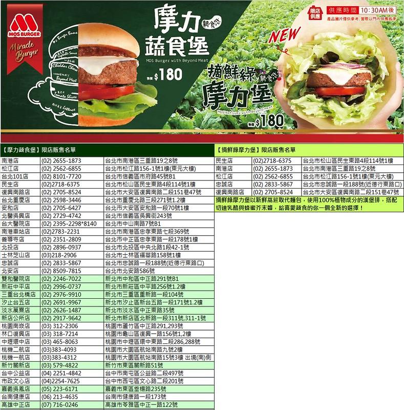 Beyond Meat 0905限店名單