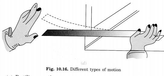 Motion and Measurement of Distances Class 6 Extra Questions Science Chapter 10 - 9