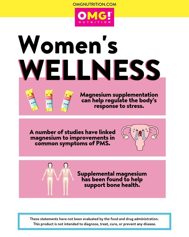 Wellness Checklist- OMG! Nutrition(2)