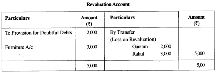ISC Accounts Question Paper 2015 Solved for Class 12 9