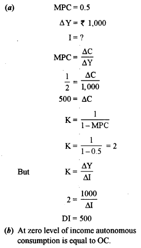 ISC Economics Question Paper 2015 Solved for Class 12 Q6