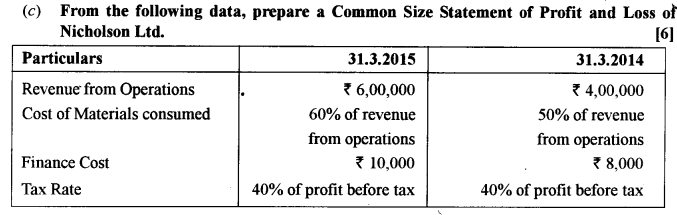 ISC Accounts Question Paper 2016 Solved for Class 12 29