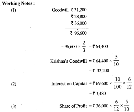 ISC Accounts Question Paper 2015 Solved for Class 12 16