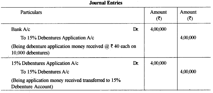 ISC Accounts Question Paper 2015 Solved for Class 12 25