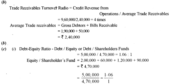 ISC Accounts Question Paper 2014 Solved for Class 12 25