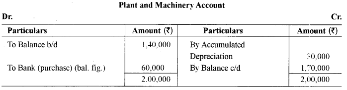ISC Accounts Question Paper 2014 Solved for Class 12 34